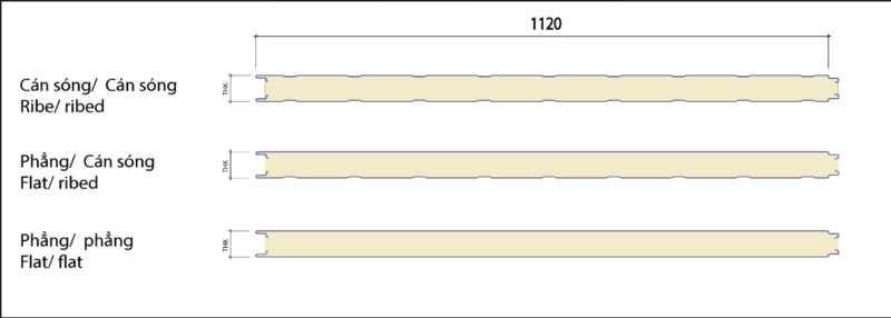 biên dạng panel